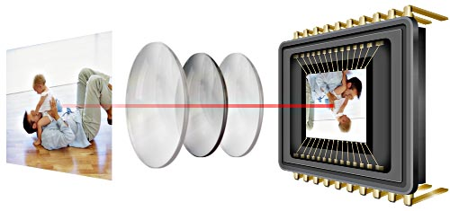 SuperRange Optical Image Stabilization