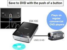 Save to DVD with the push of a button