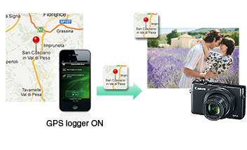 Tag Images with GPS Data