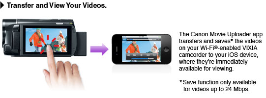 Transfer and View Your Videos.