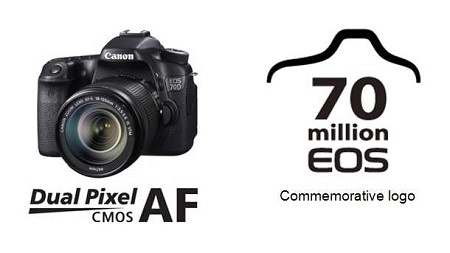 70 Million EOS-series Interchangeable-Lens Cameras.