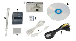 PowerShot SD450 Kit Contents