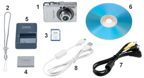 PowerShot SD400 Kit Contents