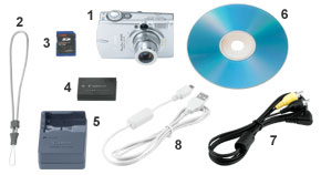 PowerShot SD500 Kit Contents