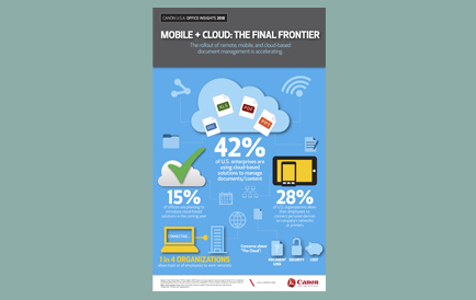 Mobile and Cloud:  The Final Frontier