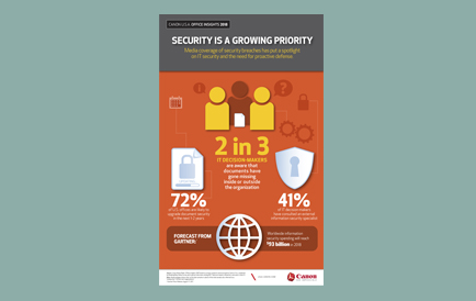 Security:  A Growing Priority