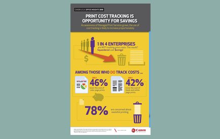 Print Cost Tracking is Opportunity for Saving