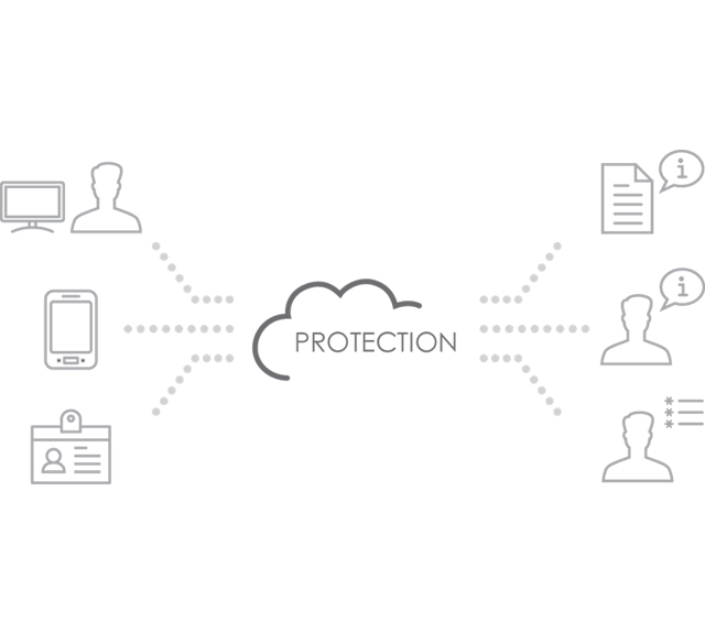 uniFLOW Online Protection Diagram