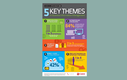 5 Key Trends in Business Information Management Infographic